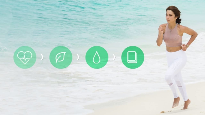 How to Start a Healthy Lifestyle - Banner